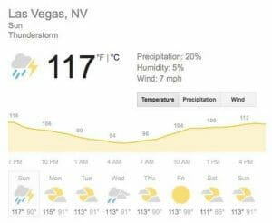 Las Vegas Temperature in the Summer